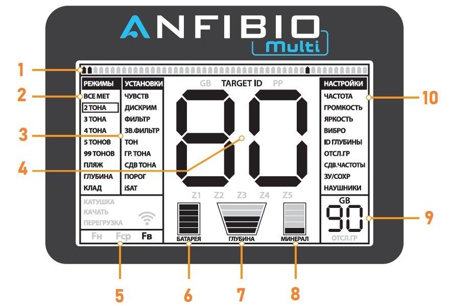 anfibio nokta makro меню управления металлоискателя