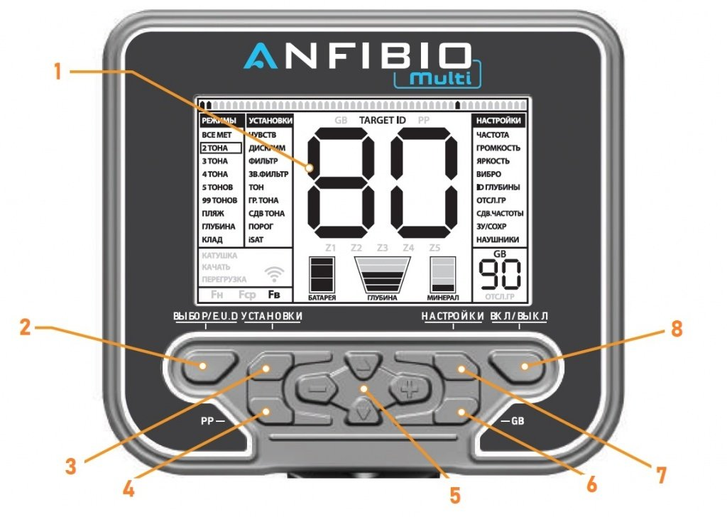anfibio nokta makro металлоискатель