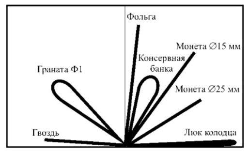 Ака Беркут 5 режим годограф