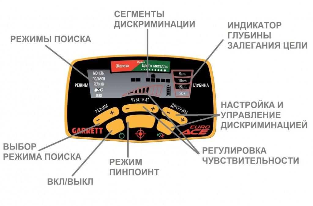 Garrett Ace Euro меню управления